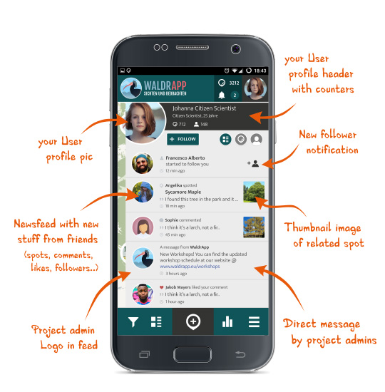 Social Citizen Science Apps - Newsfeed