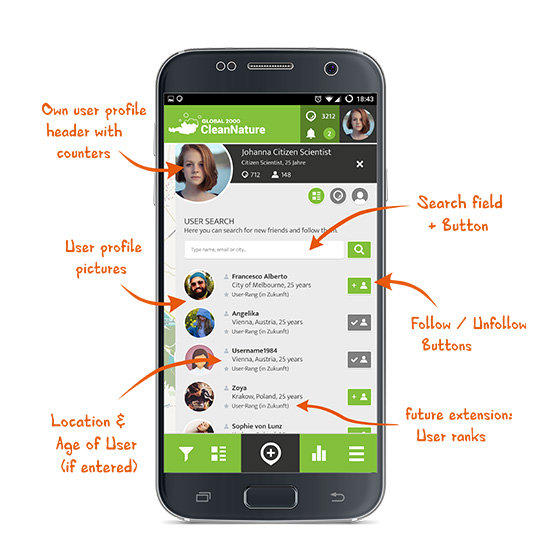 Social Citizen Science Apps - User Search